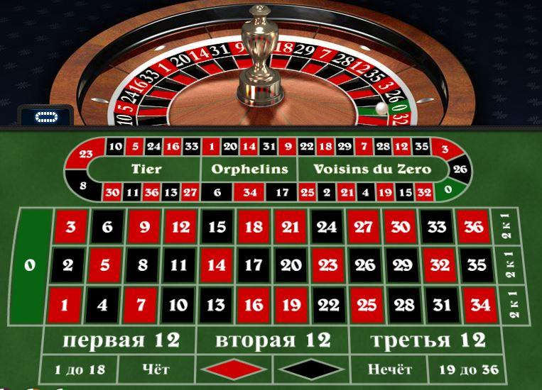Онлайн казино рулетка на реальные деньги игровые автоматы онлайн игрософт